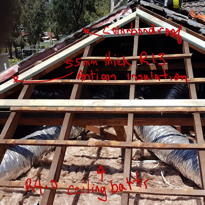 How a roof should be insulated