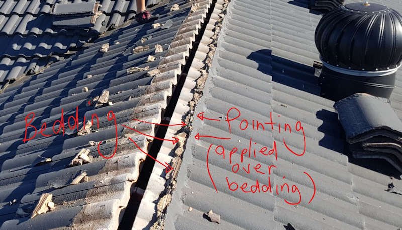 What Is Bedding And Pointing Of A Tile Roof In Sydney